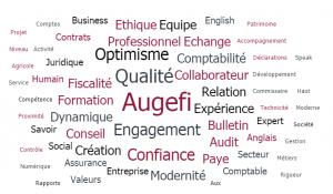 Les valeurs d'Augefi : Qualité, Proximité, Professionnalisme, etc.